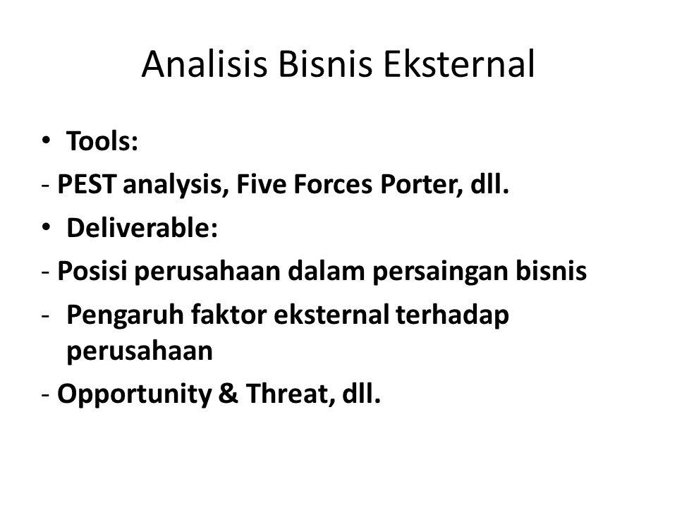 Analisis Bisnis Eksternal