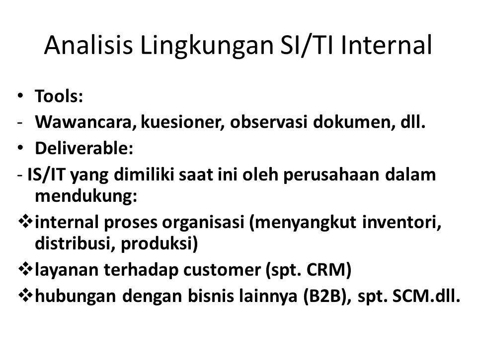 Analisis Lingkungan SI/TI Internal