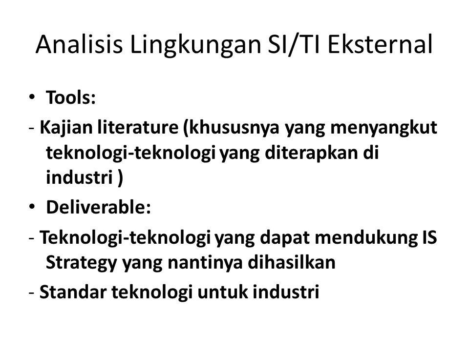 Analisis Lingkungan SI/TI Eksternal