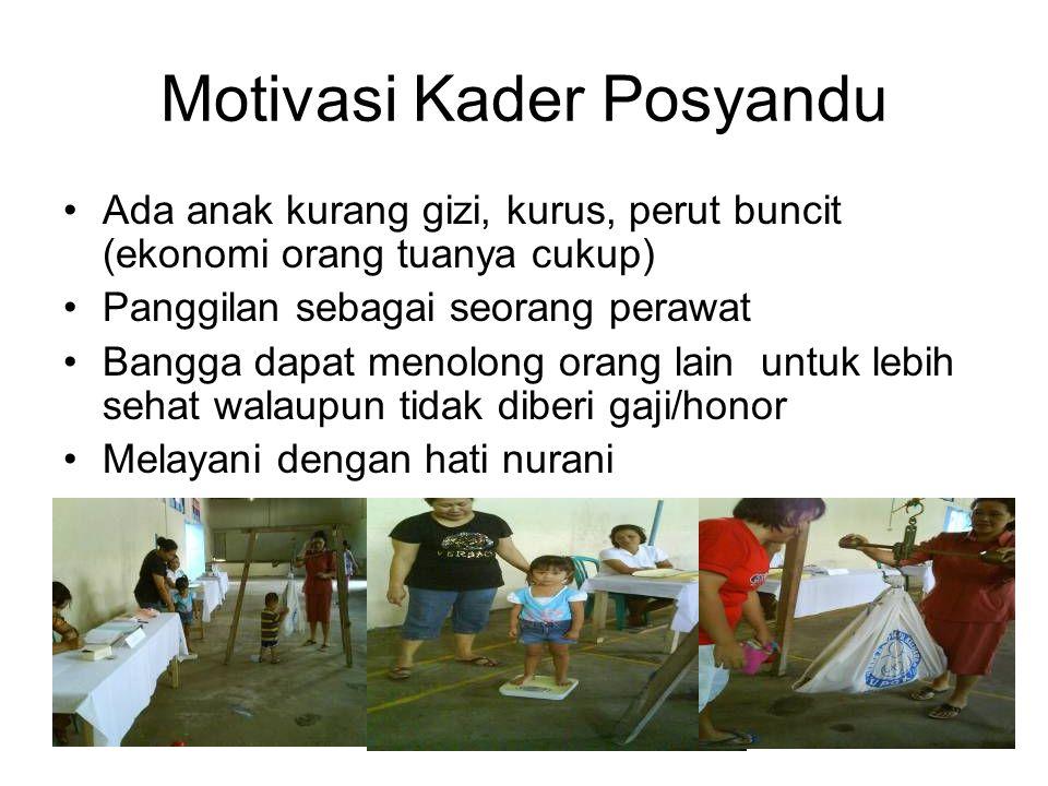 Motivasi Kader Posyandu