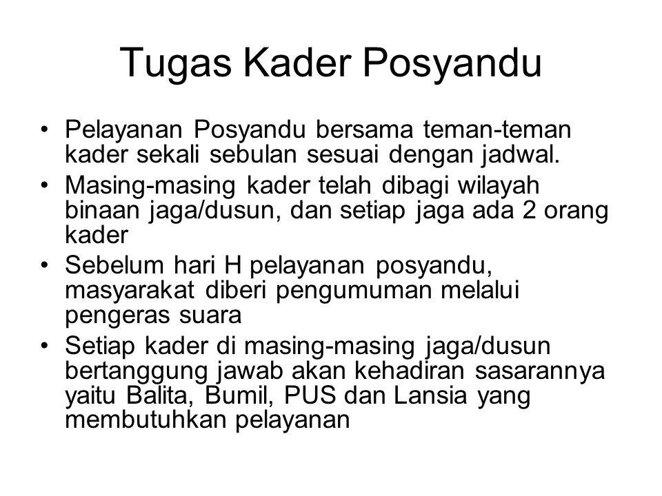 Tugas Kader Posyandu Pelayanan Posyandu bersama teman-teman kader sekali sebulan sesuai dengan jadwal.