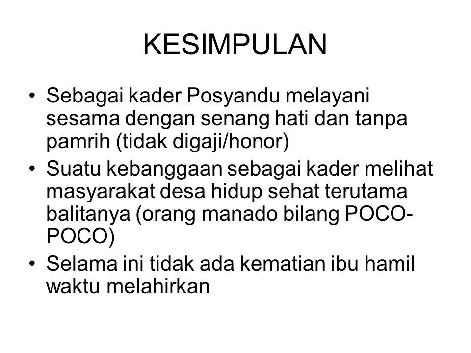 KESIMPULAN Sebagai kader Posyandu melayani sesama dengan senang hati dan tanpa pamrih (tidak digaji/honor)