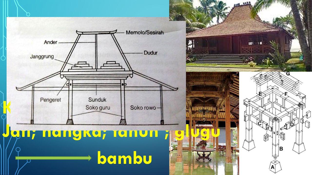 Kayu olahan: Jati; nangka; tahun ; glugu bambu