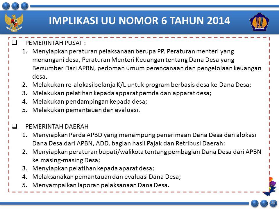 IMPLIKASI UU NOMOR 6 TAHUN 2014