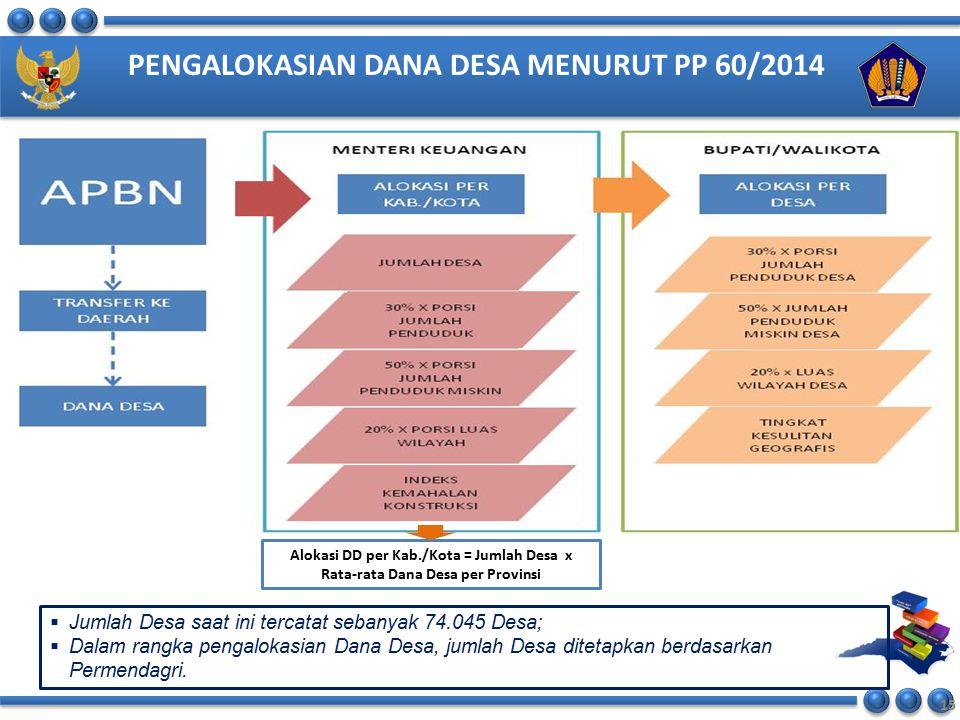 PENGALOKASIAN DANA DESA MENURUT PP 60/2014