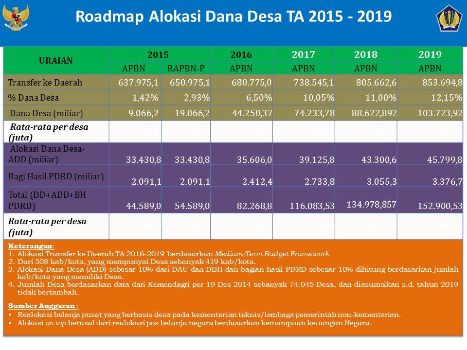 Roadmap Alokasi Dana Desa TA 2015 - 2019