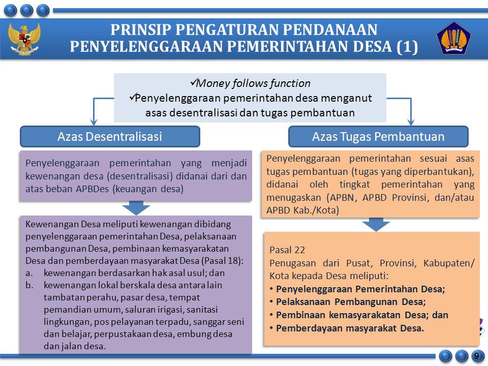 PRINSIP PENGATURAN PENDANAAN PENYELENGGARAAN PEMERINTAHAN DESA (1)