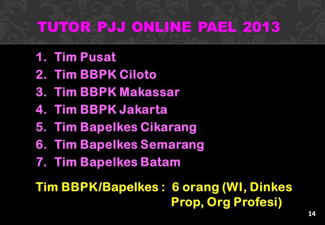 TUTOR PJJ ONLINE PAEL 2013 Tim Pusat Tim BBPK Ciloto Tim BBPK Makassar
