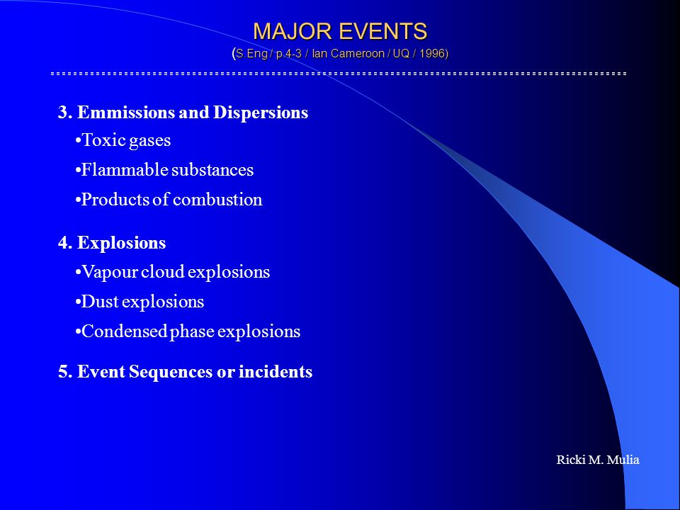 MAJOR EVENTS (S.Eng / p.4-3 / Ian Cameroon / UQ / 1996)