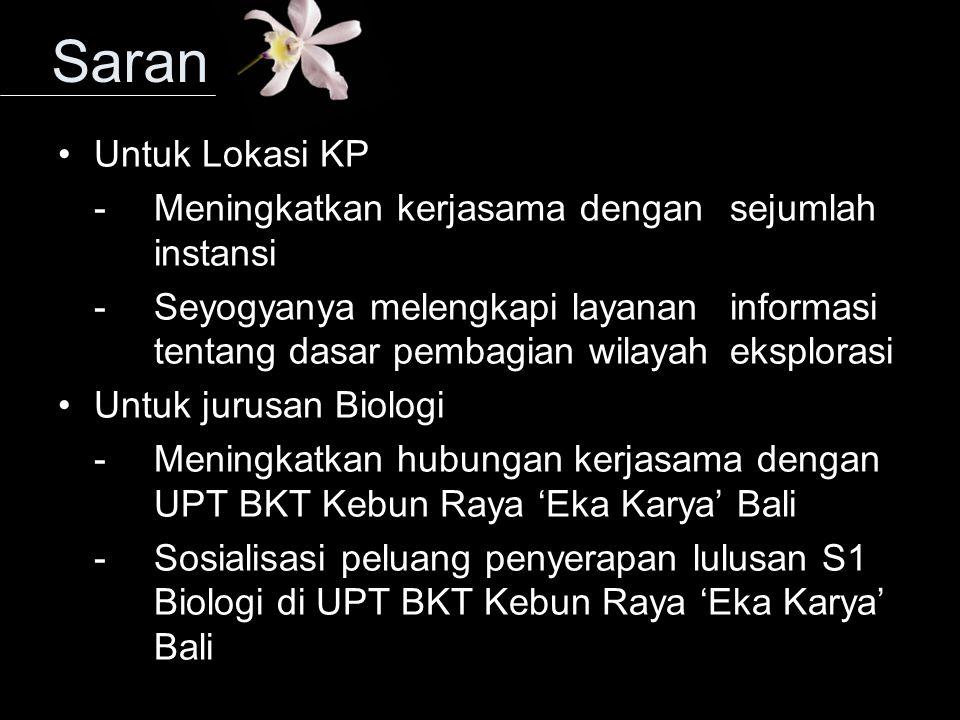 Saran Untuk Lokasi KP. - Meningkatkan kerjasama dengan sejumlah instansi.