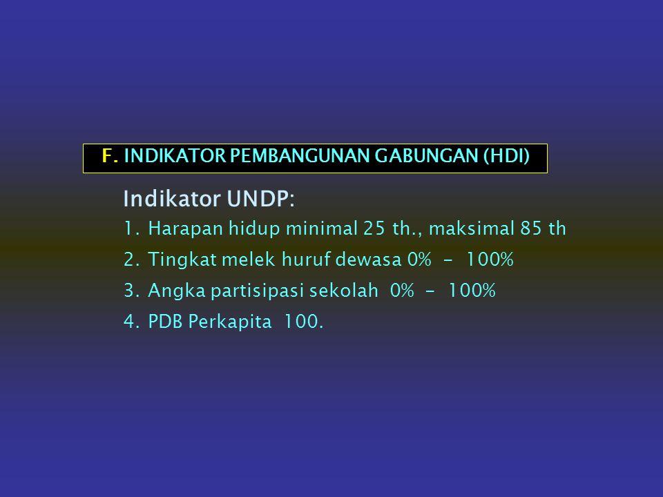 F. INDIKATOR PEMBANGUNAN GABUNGAN (HDI)