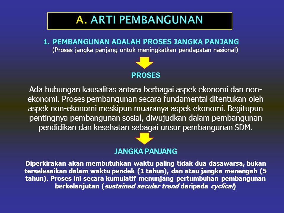 A. ARTI PEMBANGUNAN PROSES
