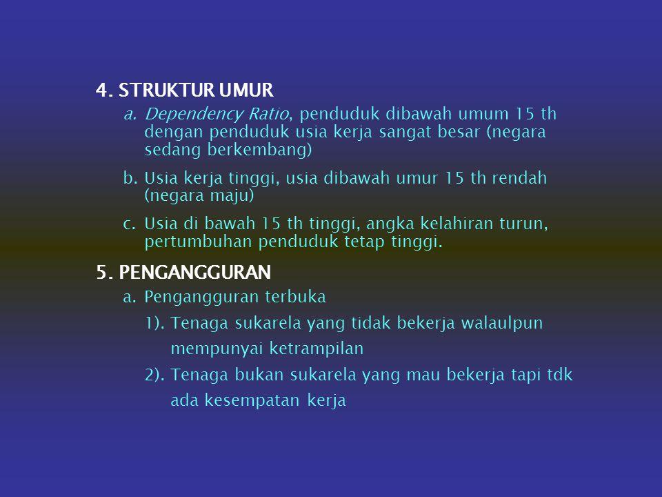 4. STRUKTUR UMUR 5. PENGANGGURAN