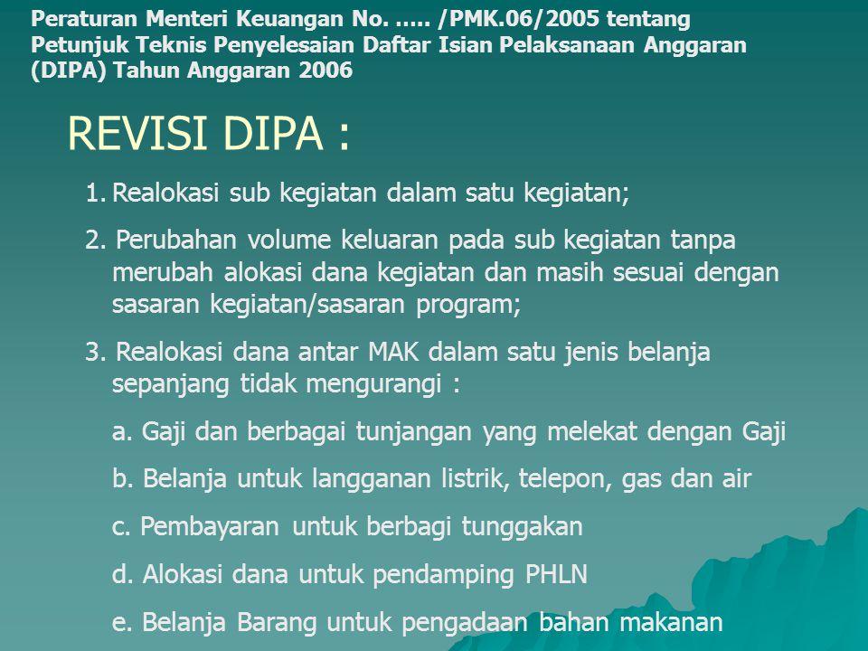 REVISI DIPA : 1. Realokasi sub kegiatan dalam satu kegiatan;
