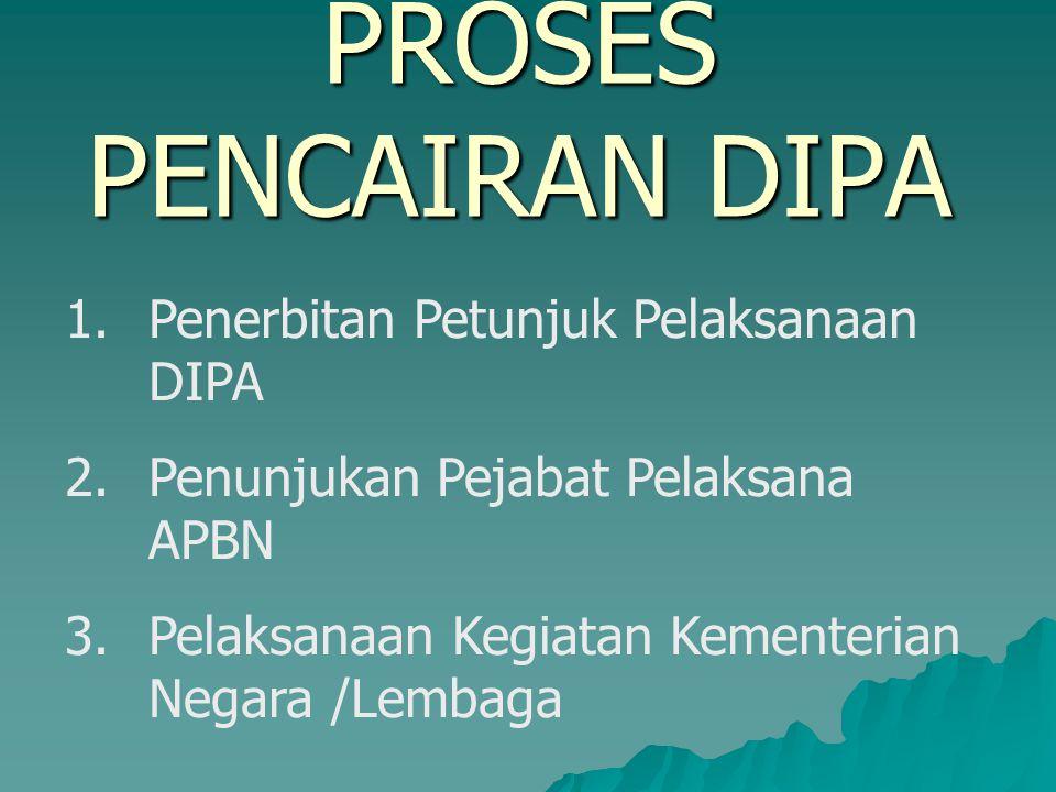 PROSES PENCAIRAN DIPA Penerbitan Petunjuk Pelaksanaan DIPA