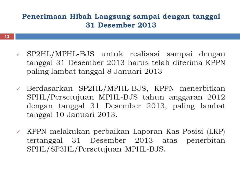 Penerimaan Hibah Langsung sampai dengan tanggal 31 Desember 2013
