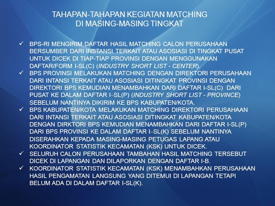 TAHAPAN-TAHAPAN KEGIATAN MATCHING DI MASING-MASING TINGKAT