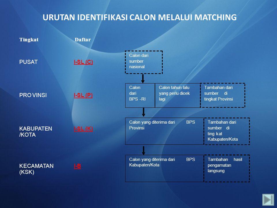 URUTAN IDENTIFIKASI CALON MELALUI MATCHING