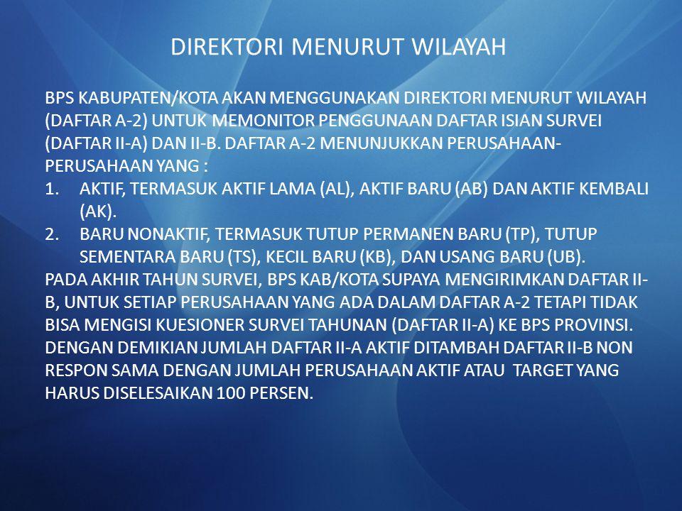DIREKTORI MENURUT WILAYAH