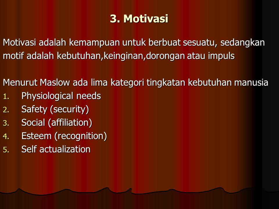 3. Motivasi Motivasi adalah kemampuan untuk berbuat sesuatu, sedangkan