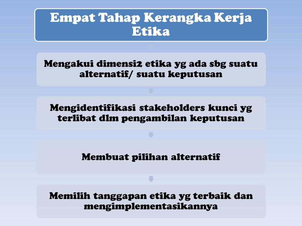 Empat Tahap Kerangka Kerja Etika