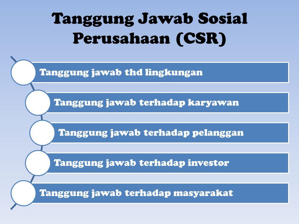 Tanggung Jawab Sosial Perusahaan (CSR)