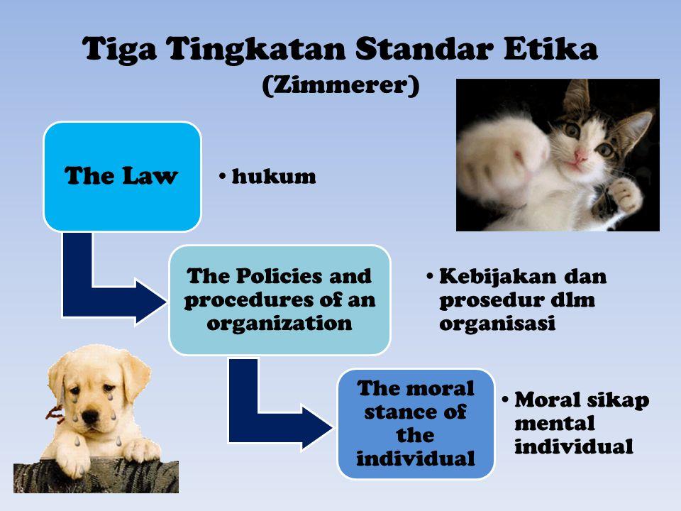 Tiga Tingkatan Standar Etika (Zimmerer)