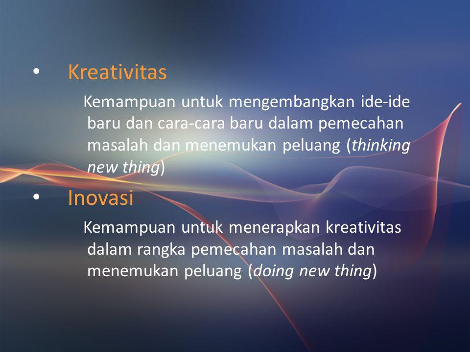 Kreativitas Kemampuan untuk mengembangkan ide-ide baru dan cara-cara baru dalam pemecahan masalah dan menemukan peluang (thinking new thing)