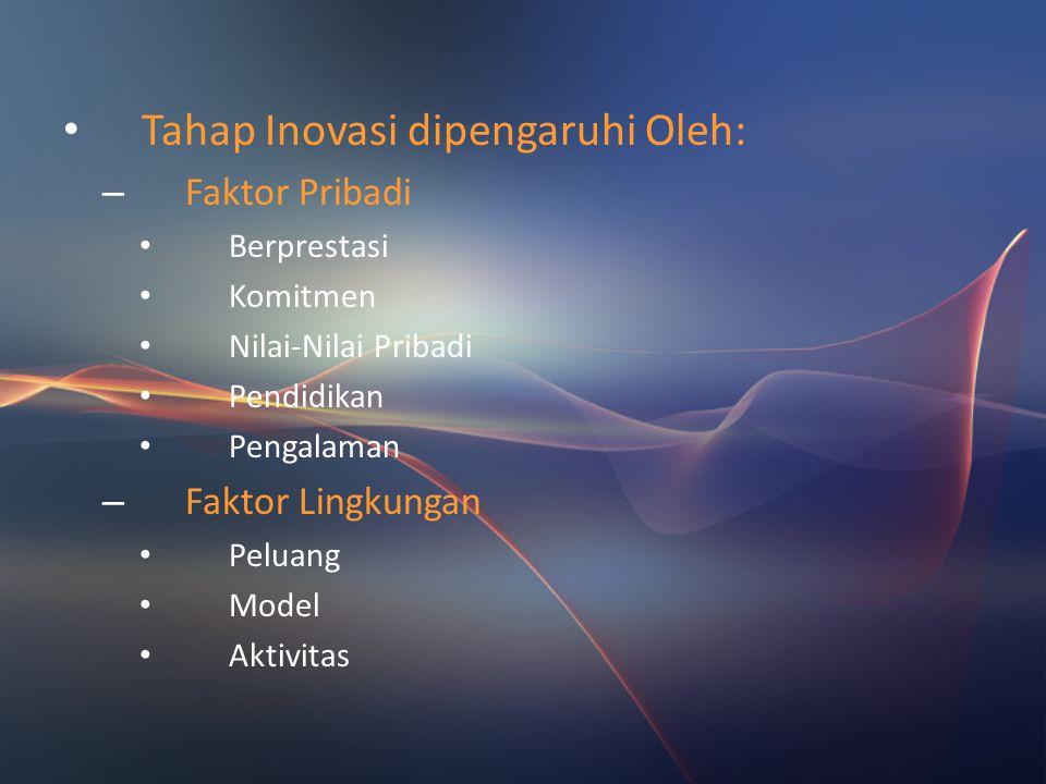 Tahap Inovasi dipengaruhi Oleh: