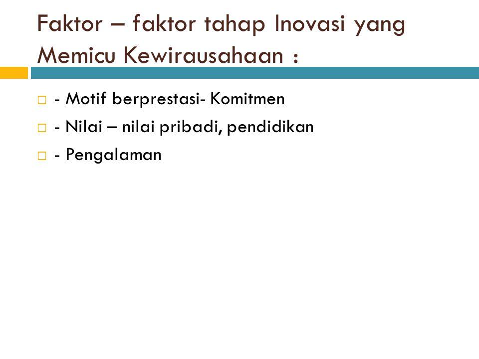 Faktor – faktor tahap Inovasi yang Memicu Kewirausahaan :