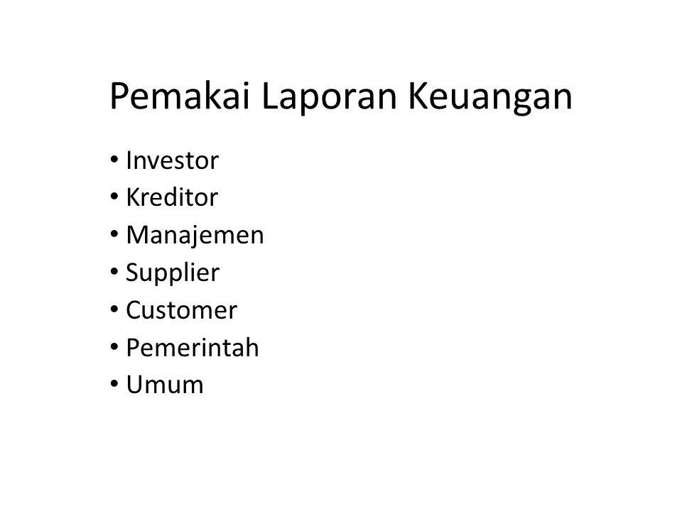 Pemakai Laporan Keuangan