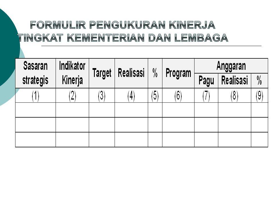 Formulir Pengukuran Kinerja Tingkat Kementerian dan Lembaga