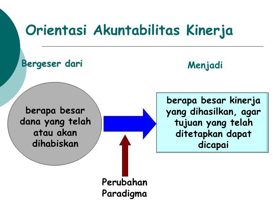 Orientasi Akuntabilitas Kinerja