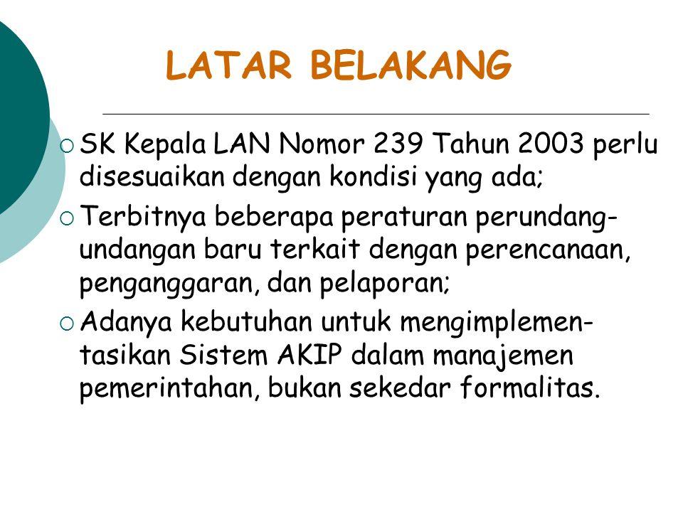 LATAR BELAKANG SK Kepala LAN Nomor 239 Tahun 2003 perlu disesuaikan dengan kondisi yang ada;