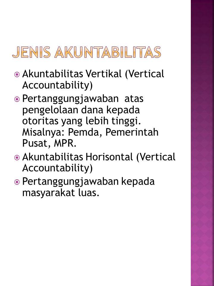 JENIS AKUNTABILITAS Akuntabilitas Vertikal (Vertical Accountability)