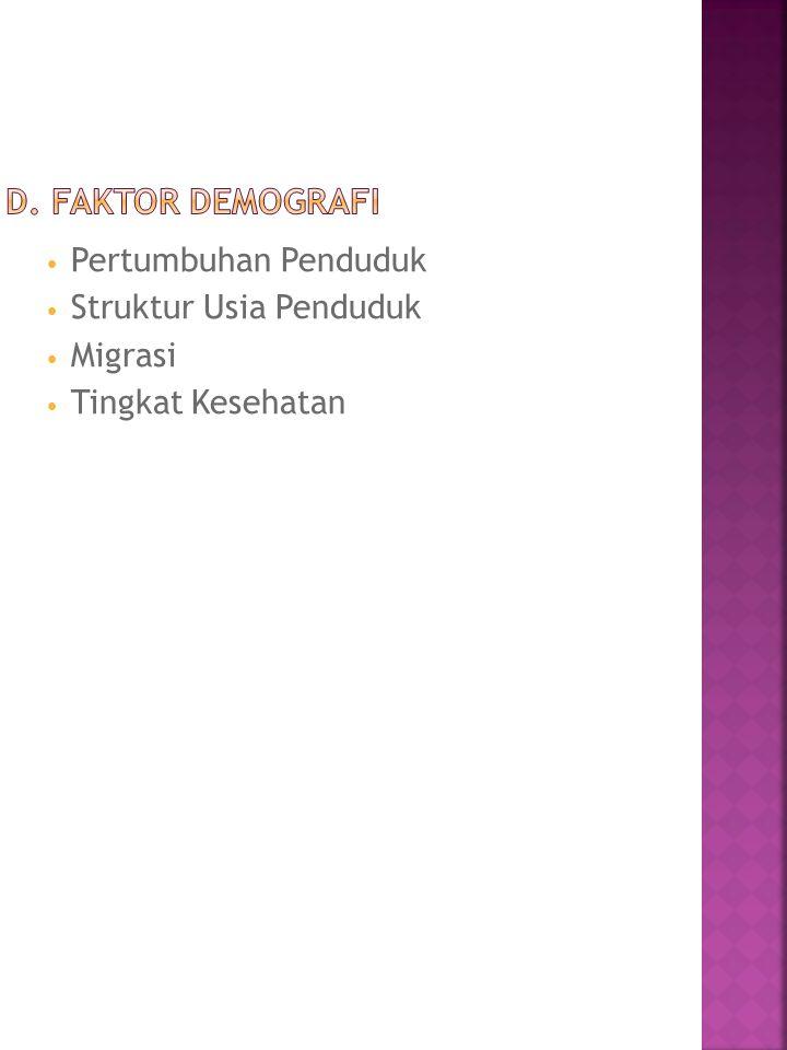 d. Faktor Demografi Pertumbuhan Penduduk Struktur Usia Penduduk