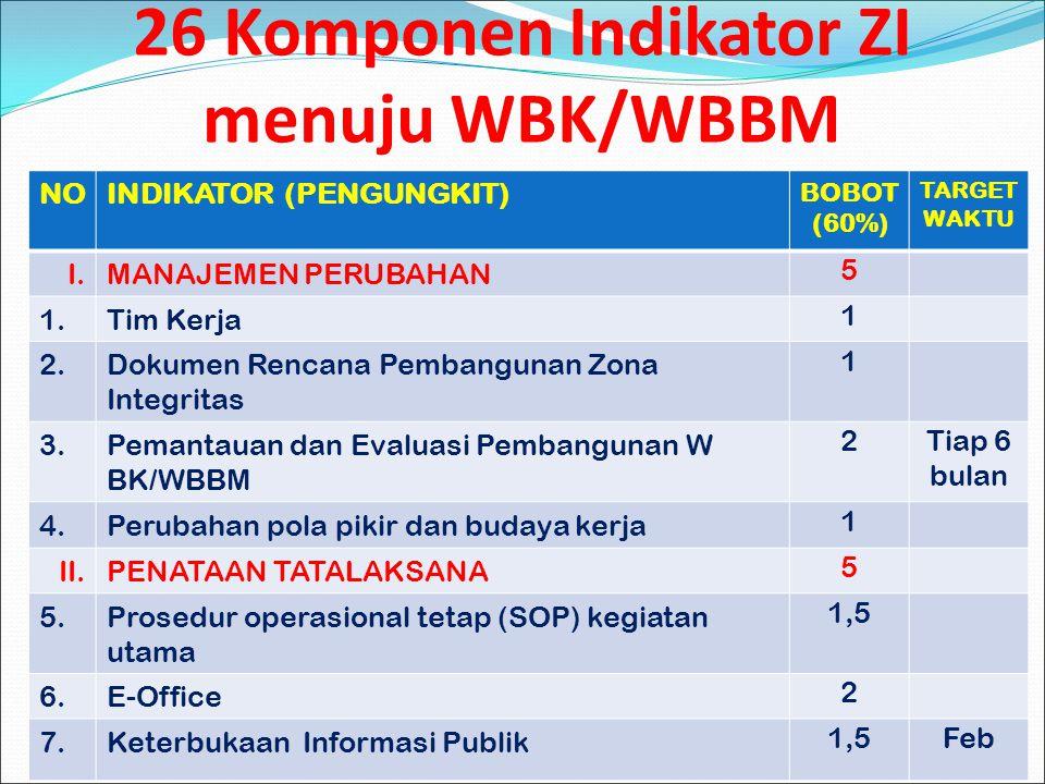 26 Komponen Indikator ZI menuju WBK/WBBM