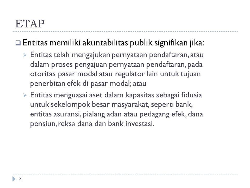 ETAP Entitas memiliki akuntabilitas publik signifikan jika: