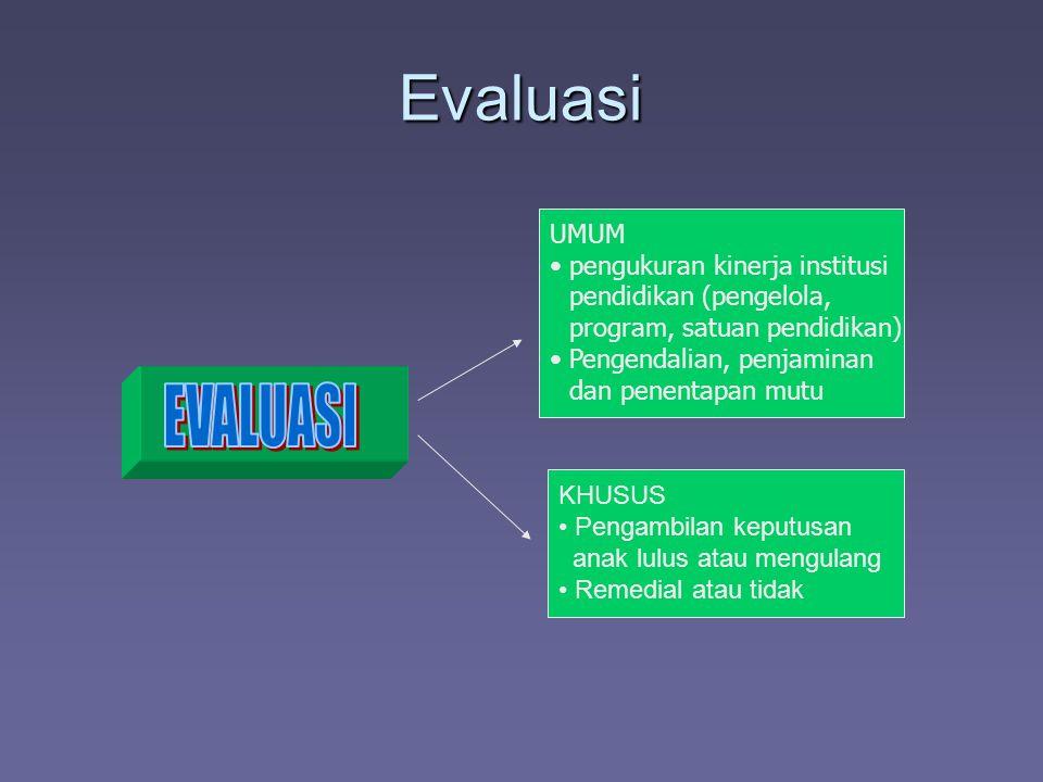 Evaluasi EVALUASI UMUM