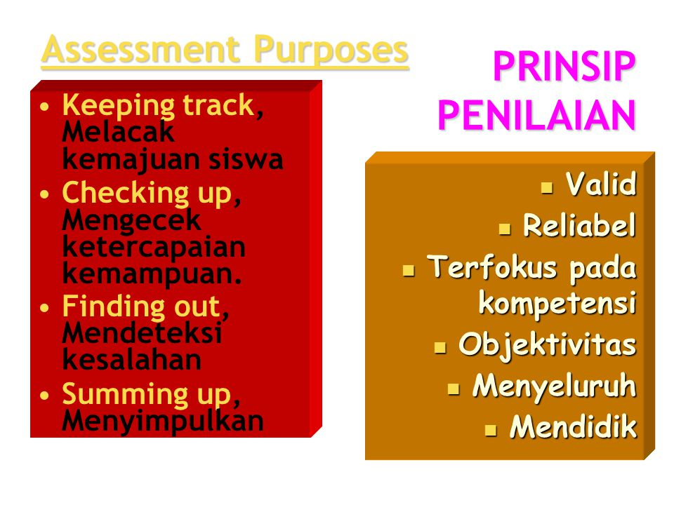 PRINSIP PENILAIAN Assessment Purposes