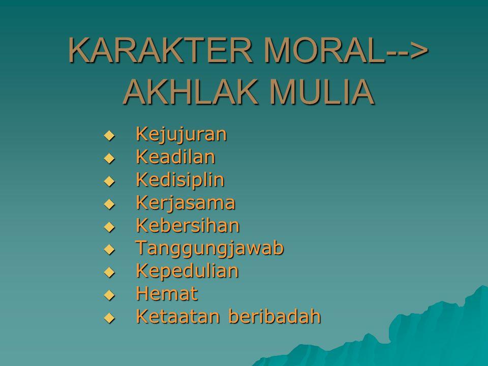 KARAKTER MORAL--> AKHLAK MULIA