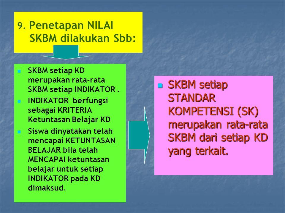 9. Penetapan NILAI SKBM dilakukan Sbb: