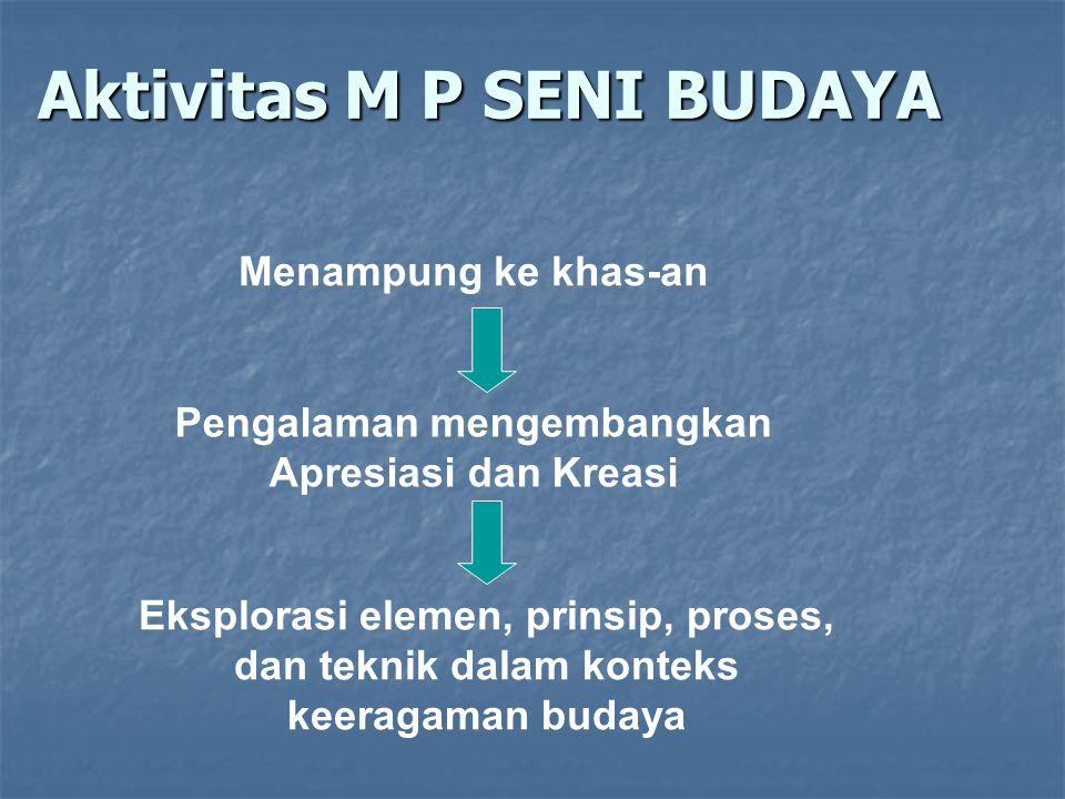 Aktivitas M P SENI BUDAYA