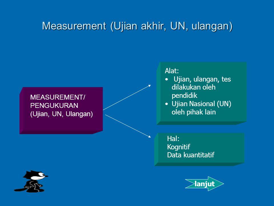Measurement (Ujian akhir, UN, ulangan)