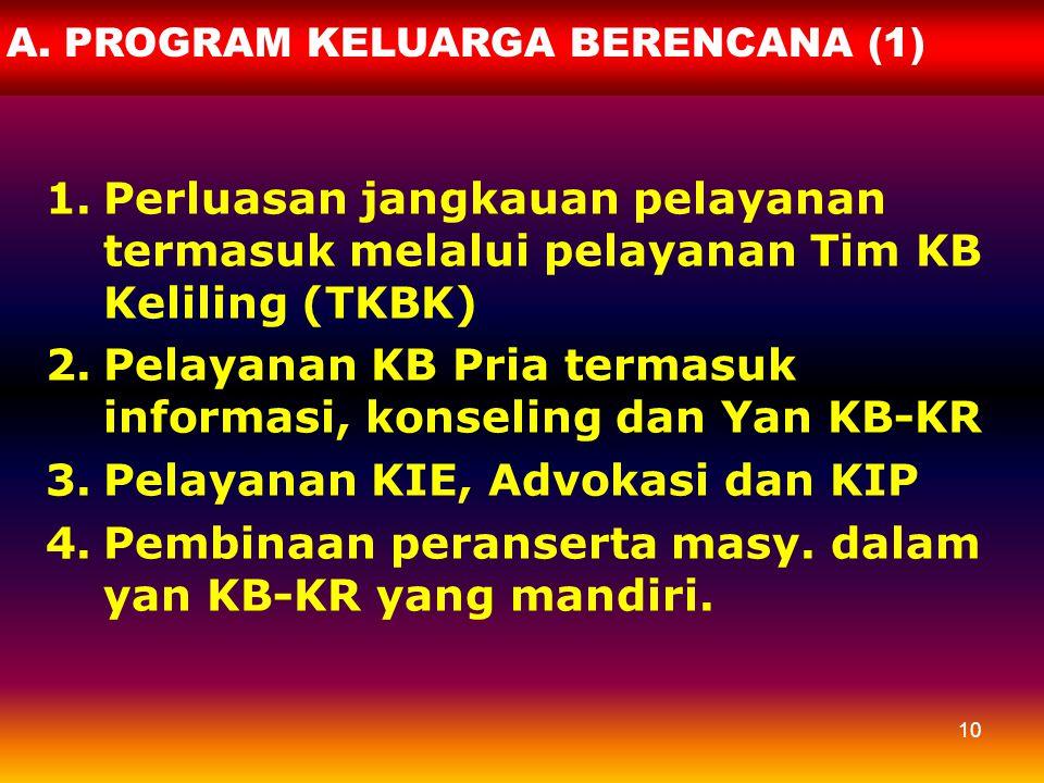 Pelayanan KB Pria termasuk informasi, konseling dan Yan KB-KR