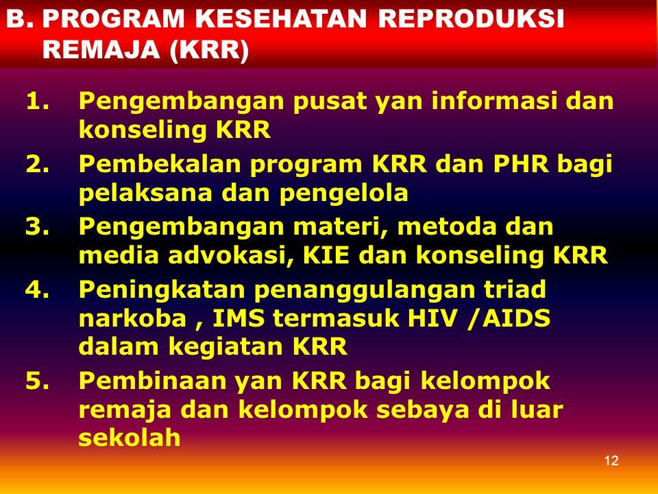 B. PROGRAM KESEHATAN REPRODUKSI REMAJA (KRR)