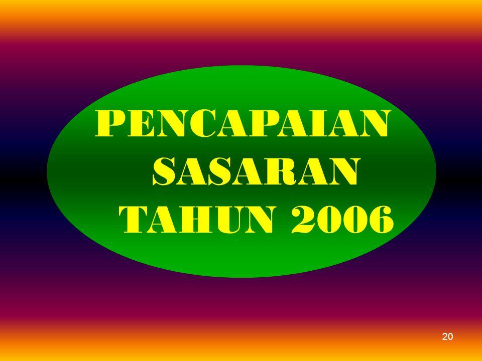 PENCAPAIAN SASARAN TAHUN 2006