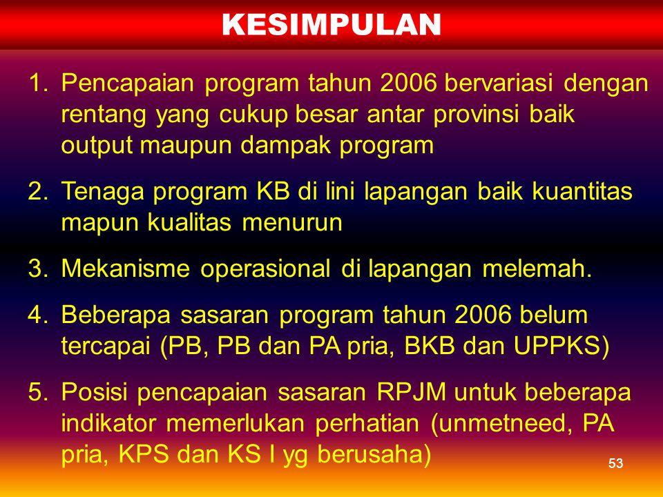 KESIMPULAN Pencapaian program tahun 2006 bervariasi dengan rentang yang cukup besar antar provinsi baik output maupun dampak program.