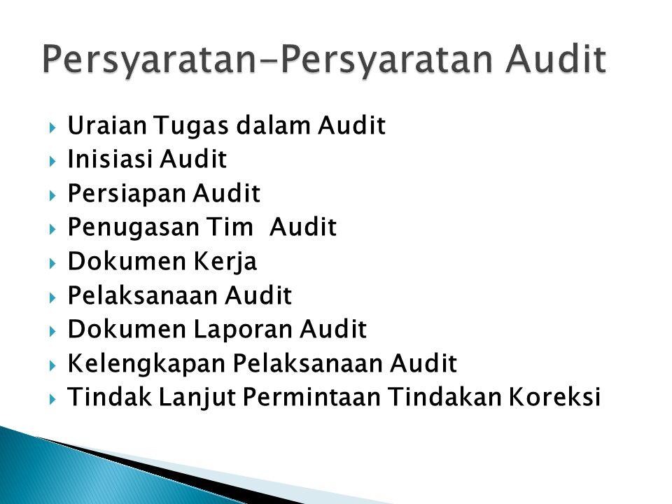 Persyaratan-Persyaratan Audit