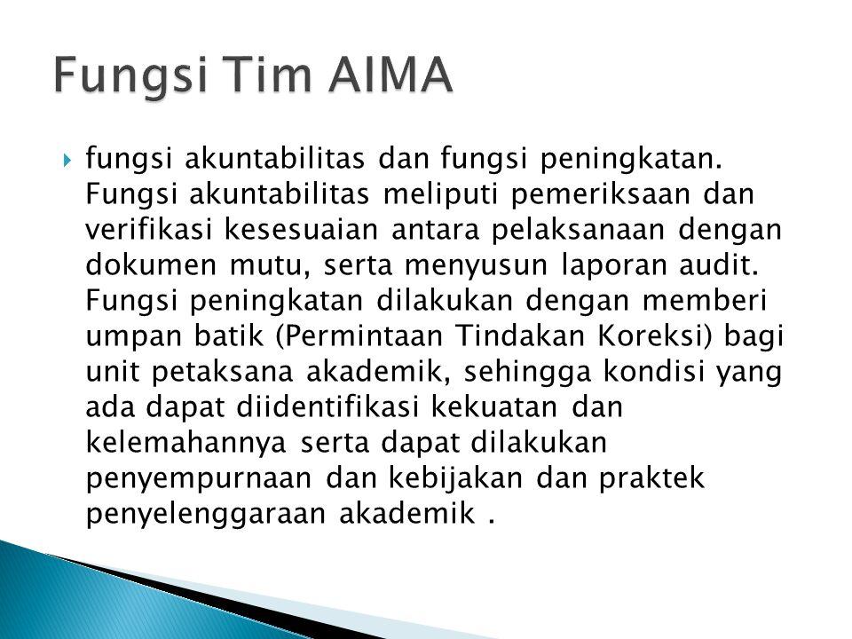 Fungsi Tim AIMA